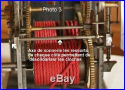 Rare Comtoise Deux Cloches Sonnerie Particuliere